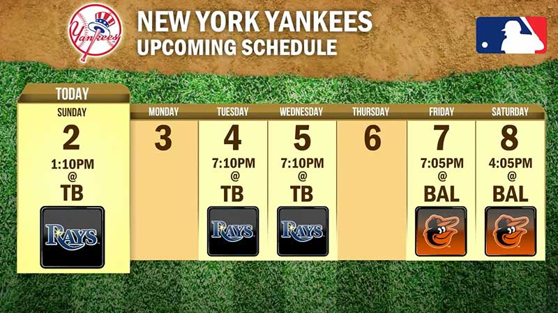 New York Yankees schedule still image from still image from ZOOM Media's Health Club Video Network